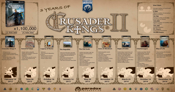 crusader_kings_570X300